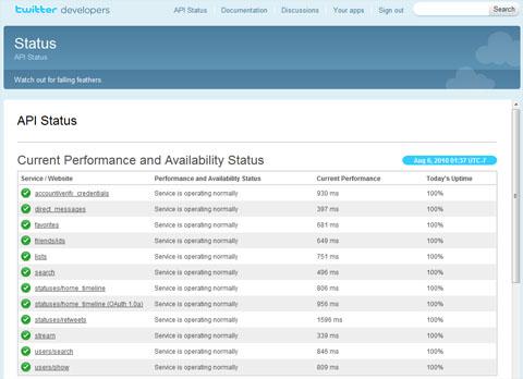 Captura API Status de Twitter