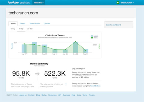 captura de twitter web analytics